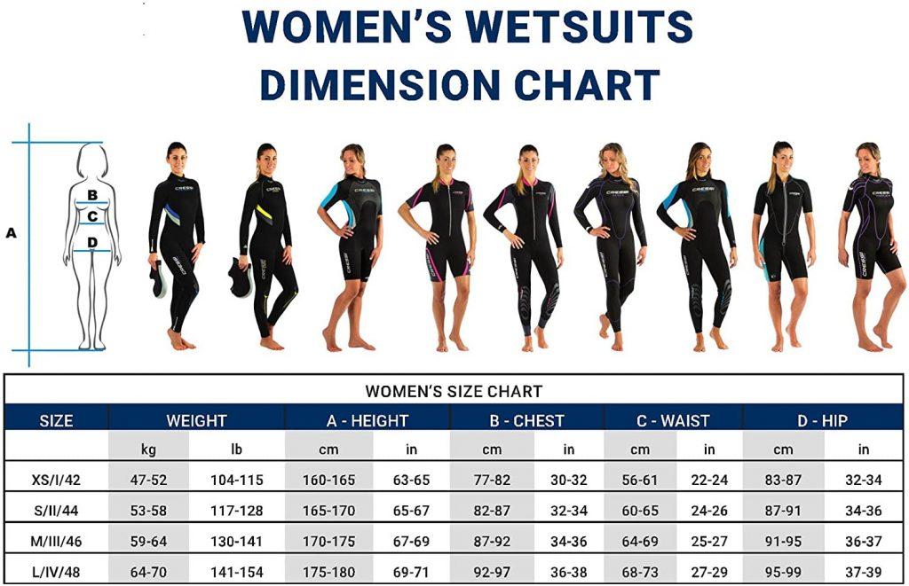 rableau recap des tailles combinaison paddle pour femmes